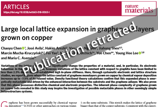 Information on the retraction of an article published in