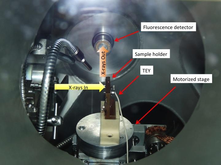 primary vacuum chamber