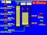 Gas distribution system control