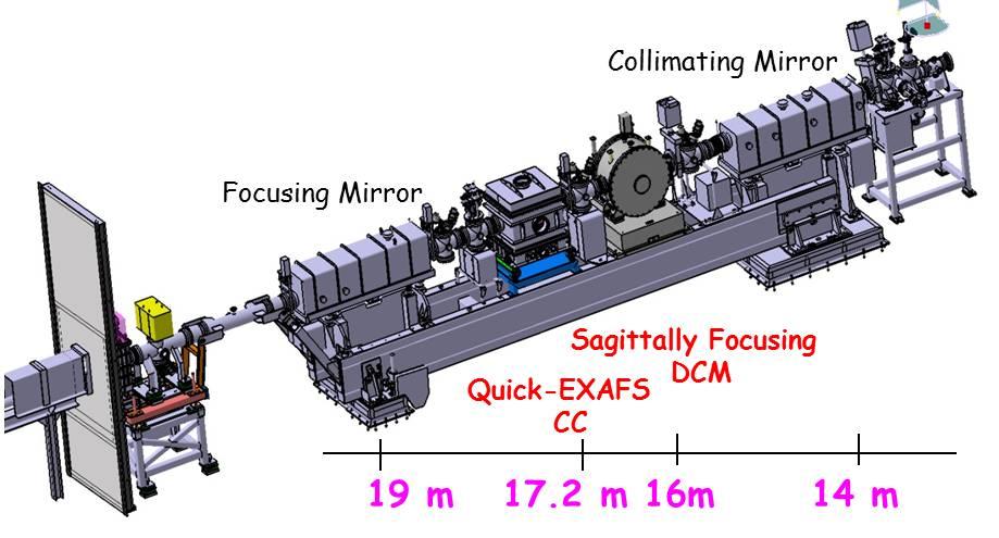 optic SAMBA