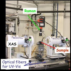 XAS with Raman and UV-Visible spectroscopies