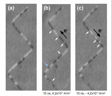 Structure en domaines magnétiques de nano fils