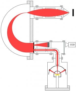 Vue schématique du Scienta SES 2002