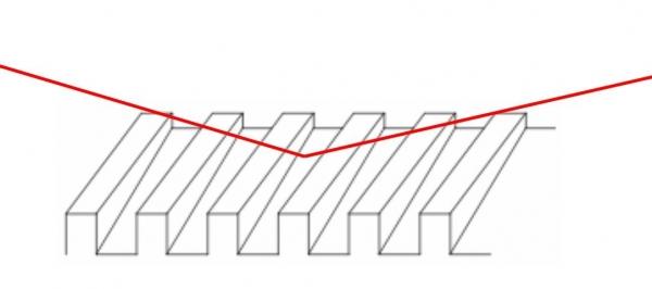 réseau à profondeur de gravure variable