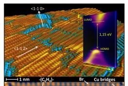 polymerisation-nanoélectronique moléculaire « tout carbone »